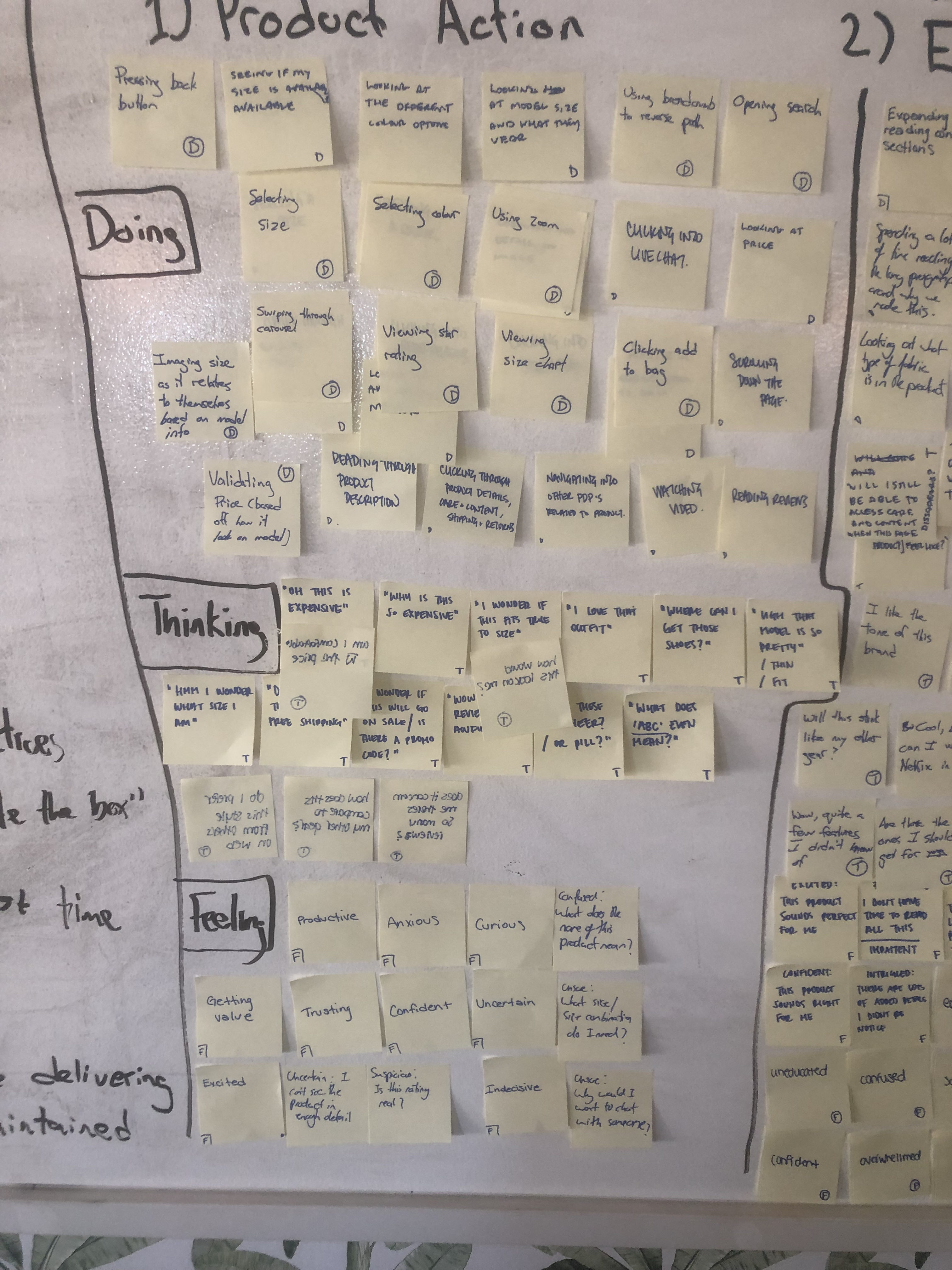 Photo of sticky notes form design sprint