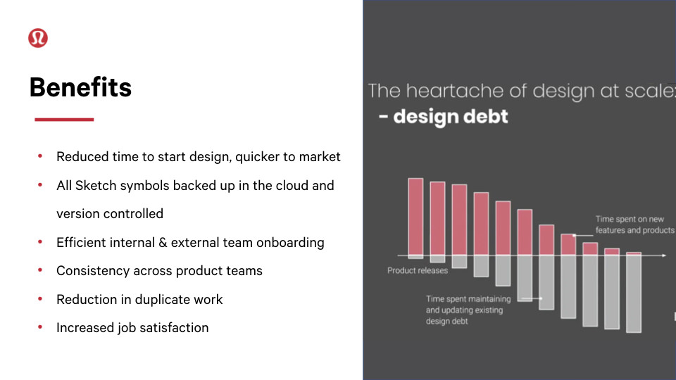 Chart illustrating how design systems can reduce design and technical debt