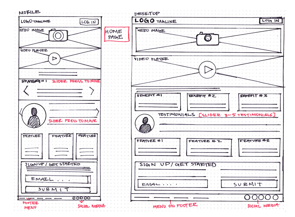 Example of a wireframe sketch for desktop and mobile