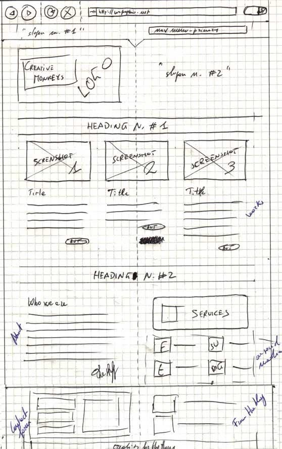 An example of a simple wireframe sketch for a landing page