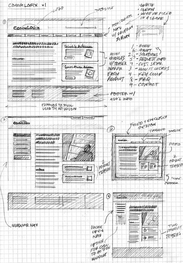Detailed wireframe sketches across multiple landing (Flickr)
