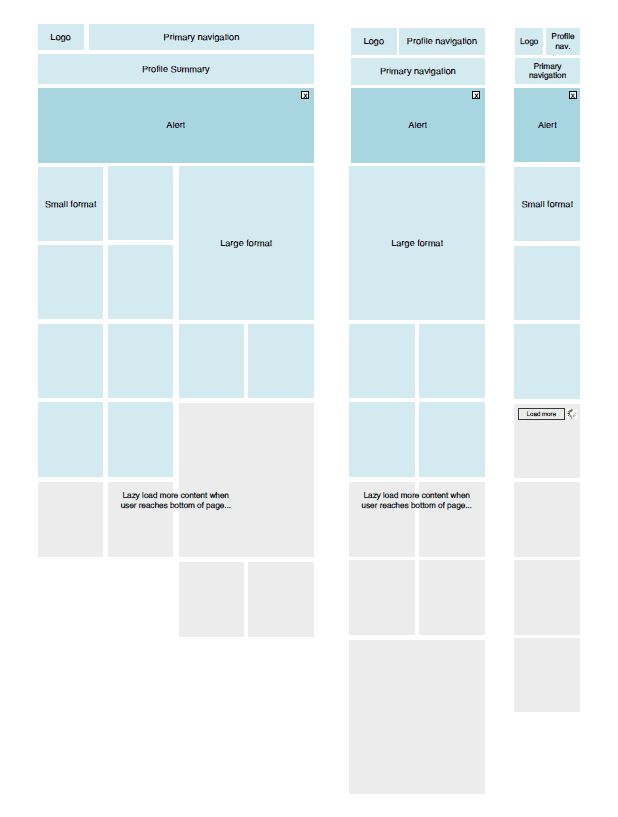 Simple wireframe examples ranging from desktop to tablet and mobile.