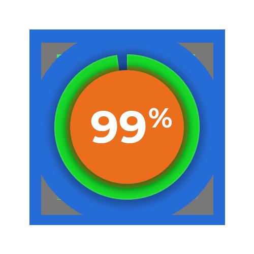 99% success rate