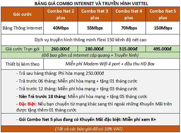 Khuyến mãi Combo Internet + Truyền hình cáp Viettel