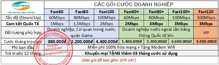Bảng giá lắp đặt internet Viettel Hà Nội cho doanh nghiệp