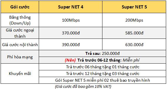 Bảng giá internet cáp quang Viettel HCM & Truyền hình số K+
