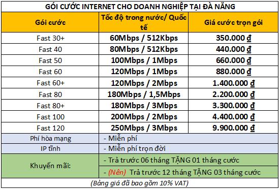 Khuyến mãi lắp mạng internet Viettel Đà Nẵng cho doanh nghiệp