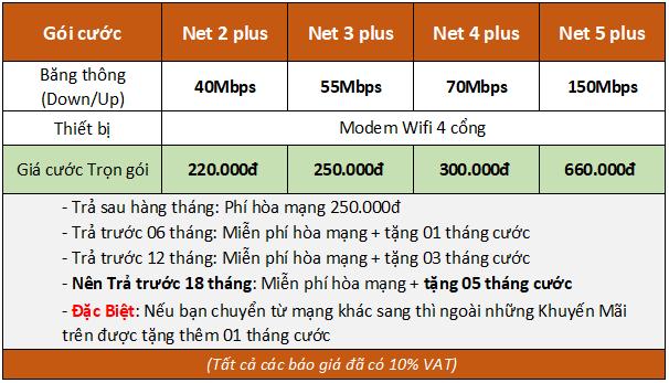 Khuyến mãi lắp mạng internet Viettel Hà Nội