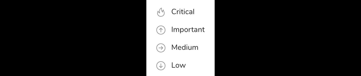priority levels