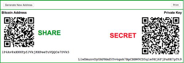 Bitcoin Wallet Key