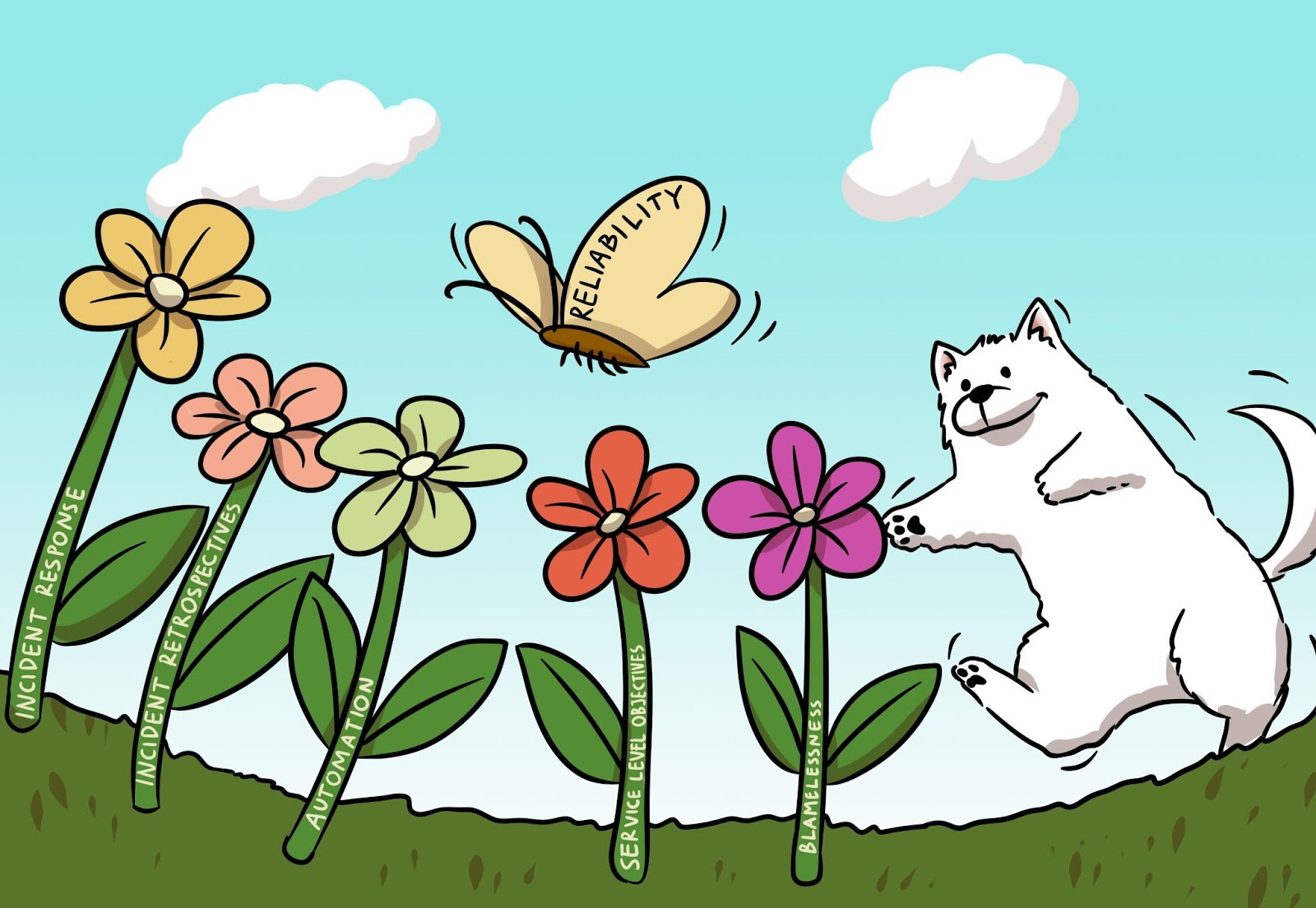 """White dog chasing a butterfly with """"reliability"""" on its wings over a field of flowers."""