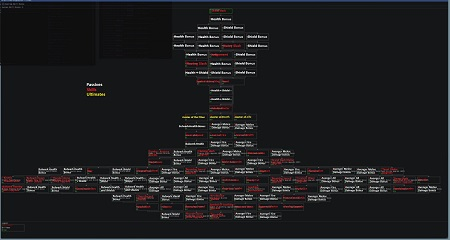Anthem 2.0 fifth new Javelin Paladin Skill tree transcribed