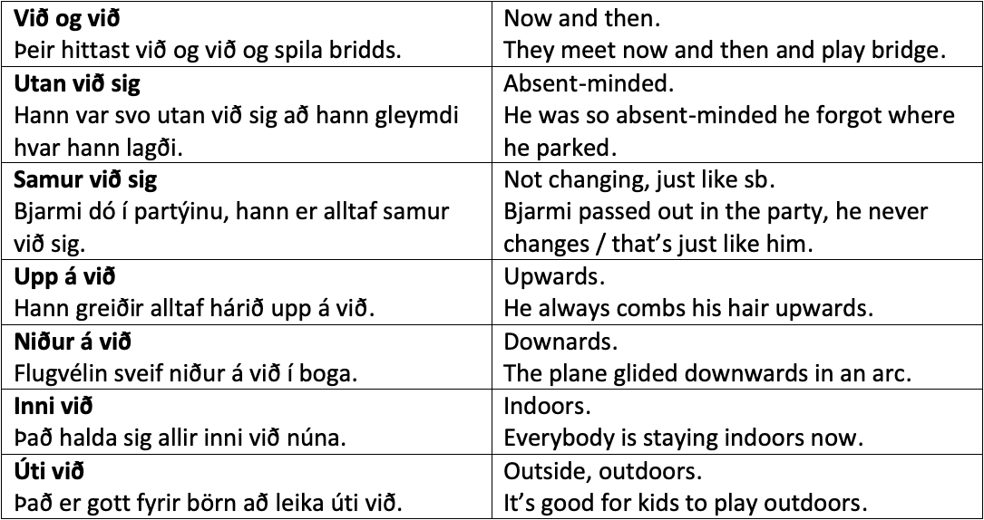 """List of Icelandic adverbial phrases with """"við"""""""