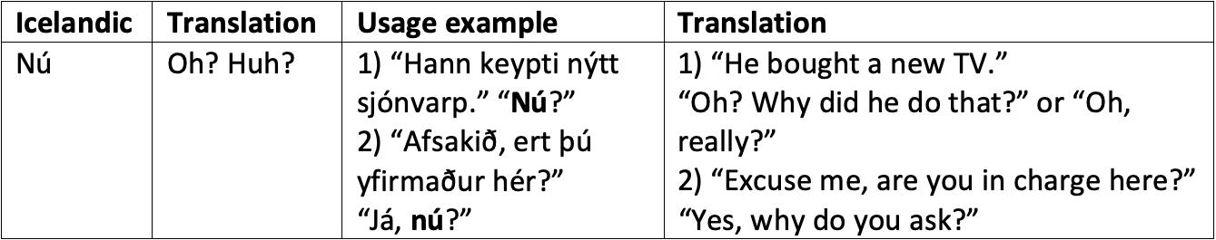 Icelandic question expression nú