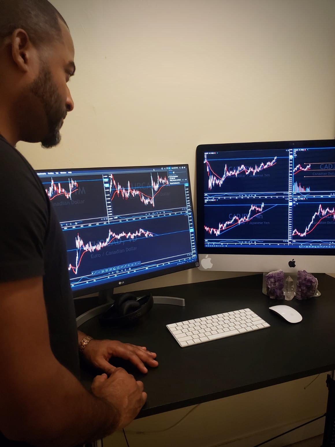Yeifry's trading setup
