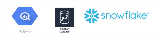 The three popuar data warehousing
