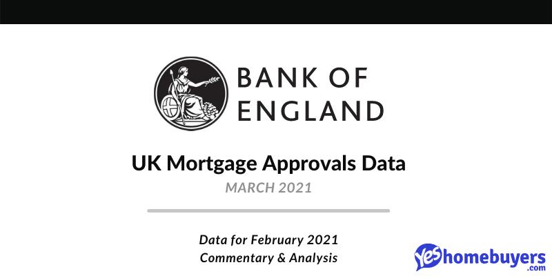 Mortgage lending data