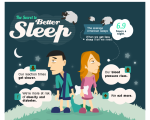 The Secret of Sleep infographic intro