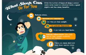 What Sleep Can Do For You section of infographic