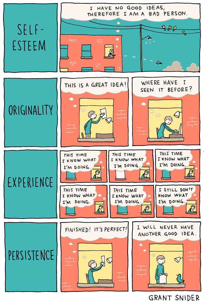 Grant Snider's Creative Thinking print