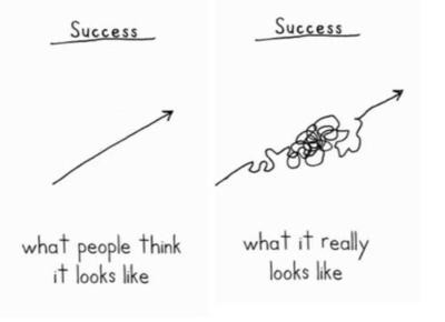 What Real Success Looks Like image