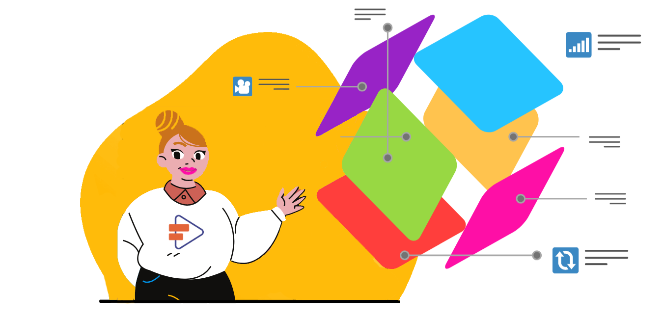 How To Create Interactive Product Demos With VideoForm