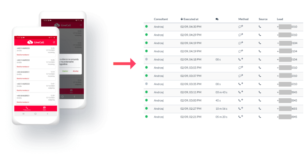 LiveCall Tracker App and LiveCall dashboard