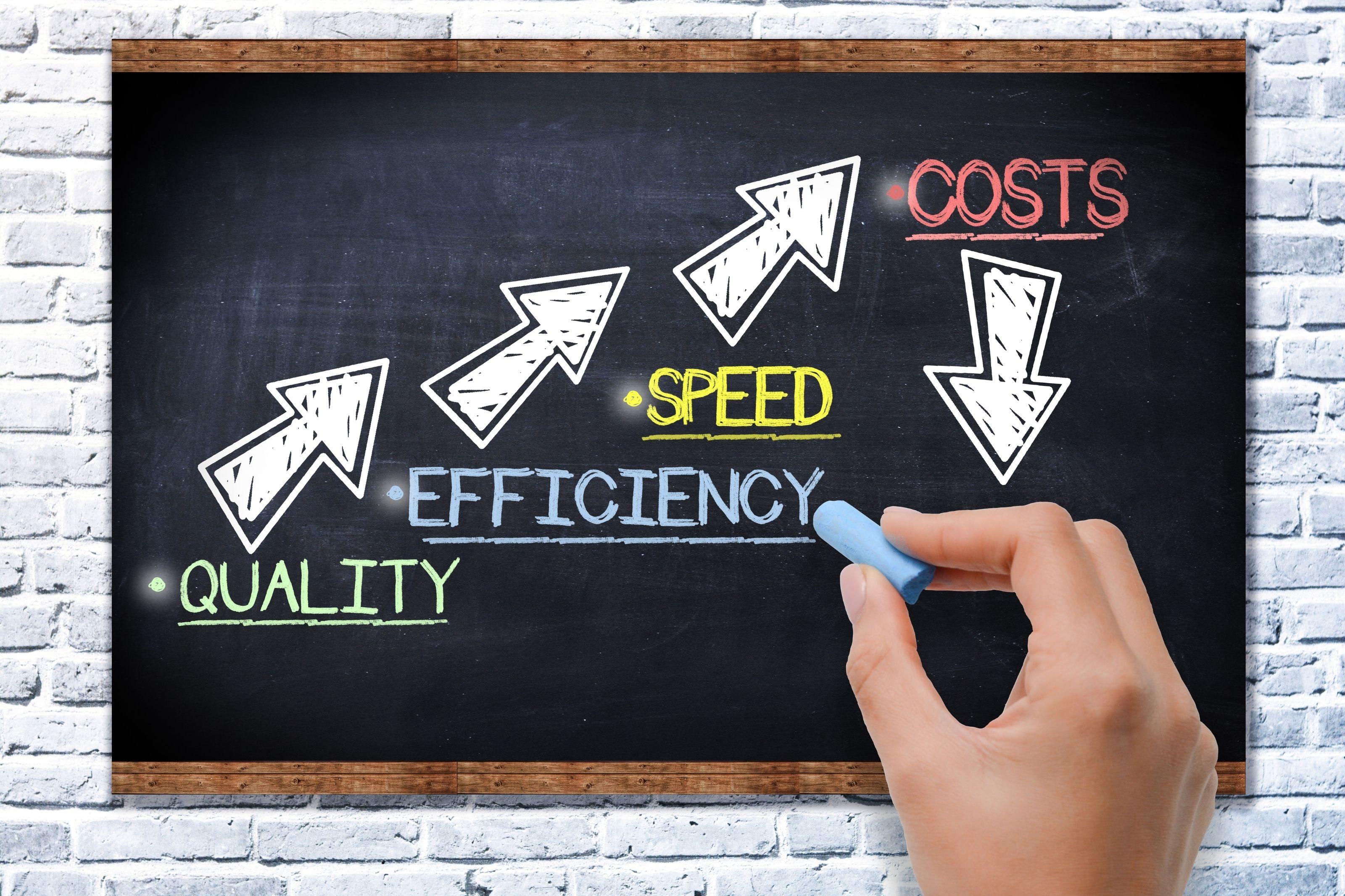 Těchto 5 kroků zvýší výkonnost firmy. Výsledky uvidíte už za několik měsíců
