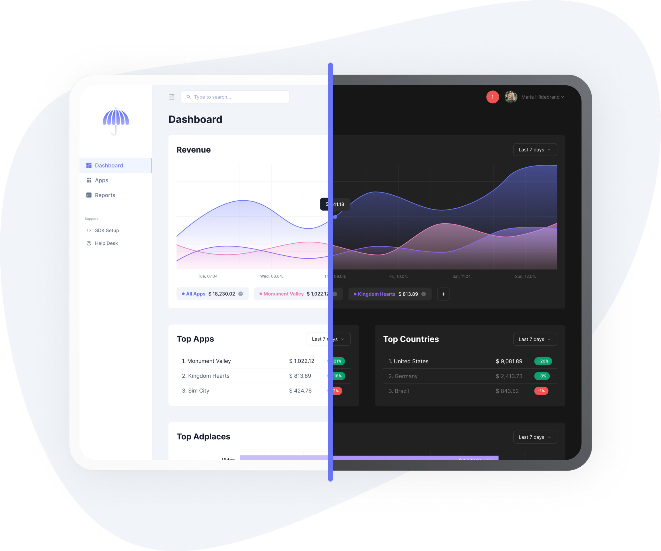 Example dashboard design