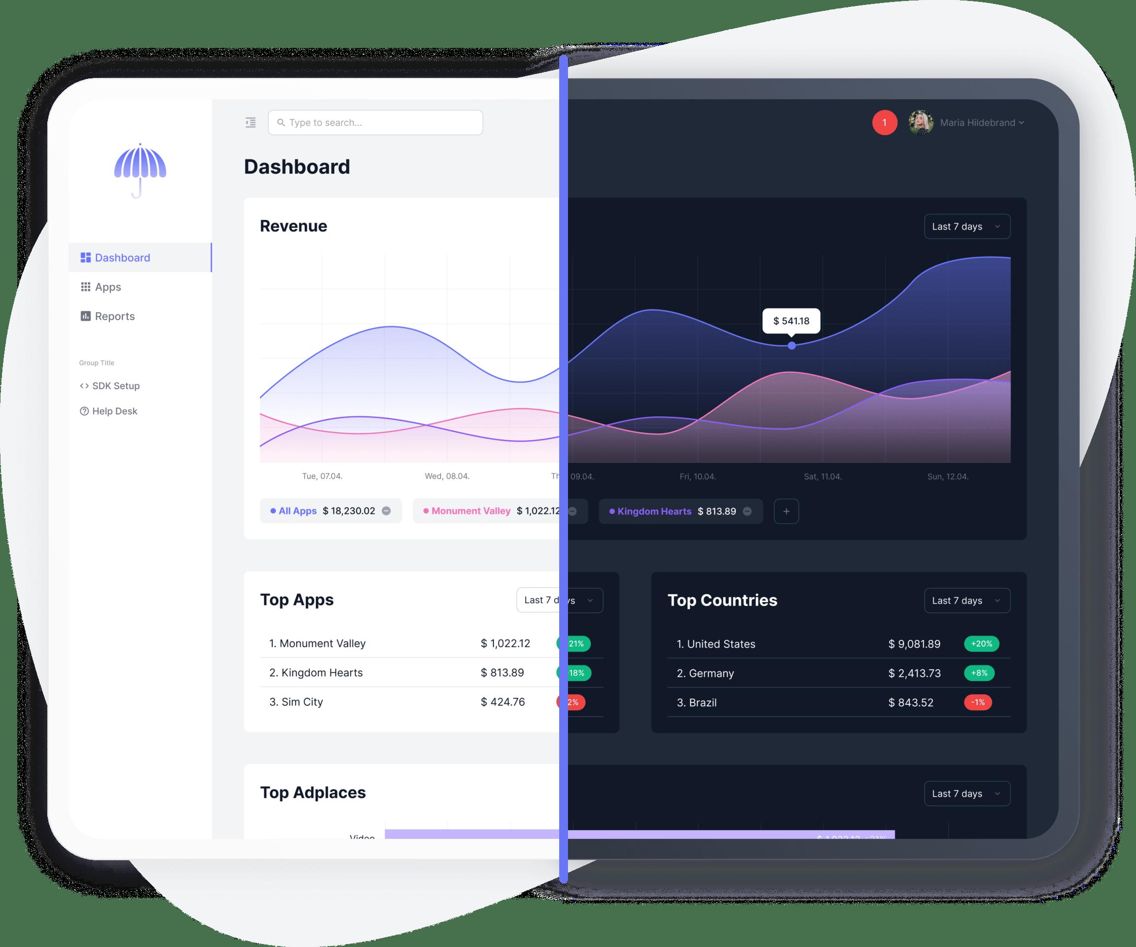 Example dashboard design