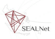 Circle Painting Seal Net