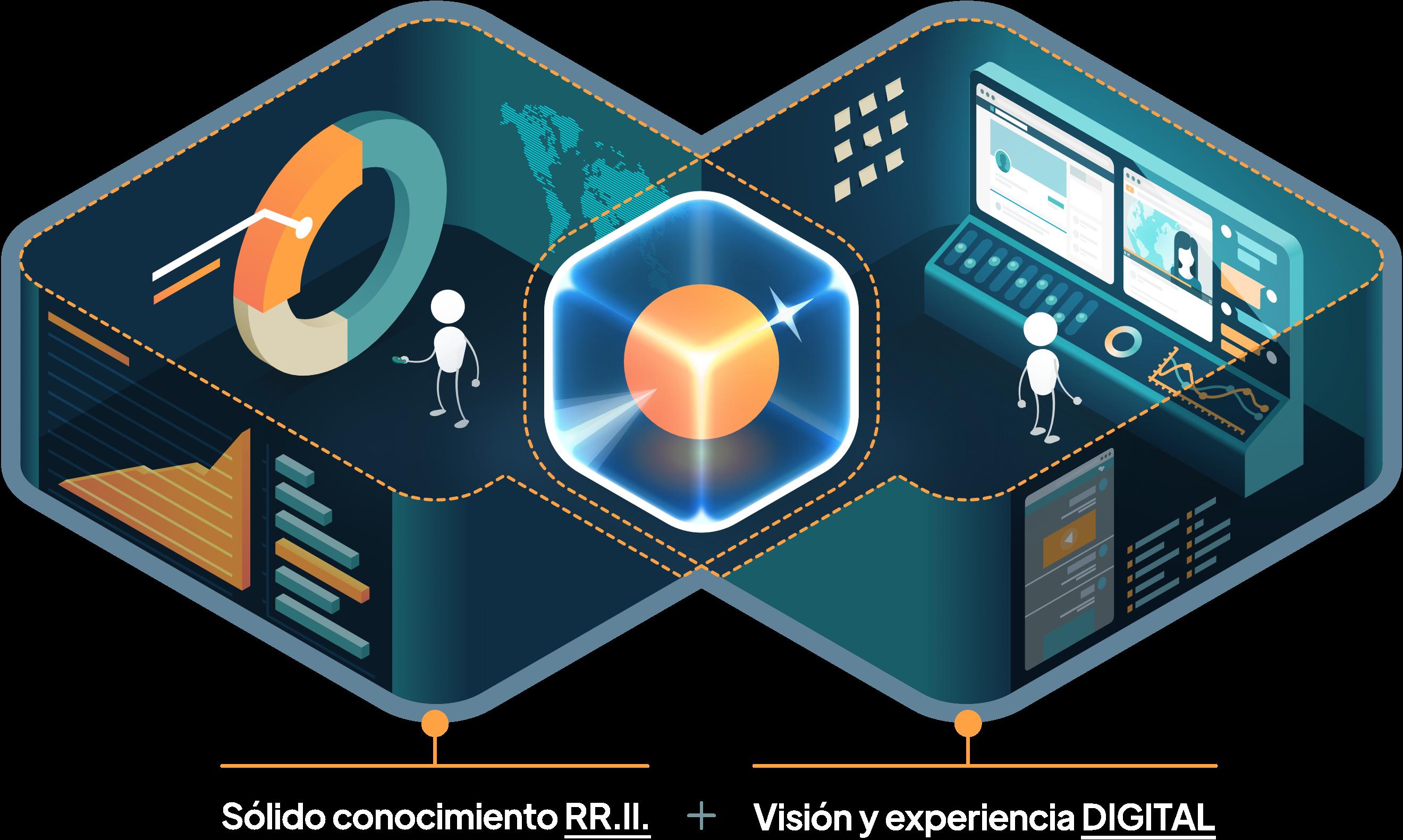 Puesto de mando del sólido conocimiento de Relaciones con Inversores y la visión y experiencia en comunicación digital.