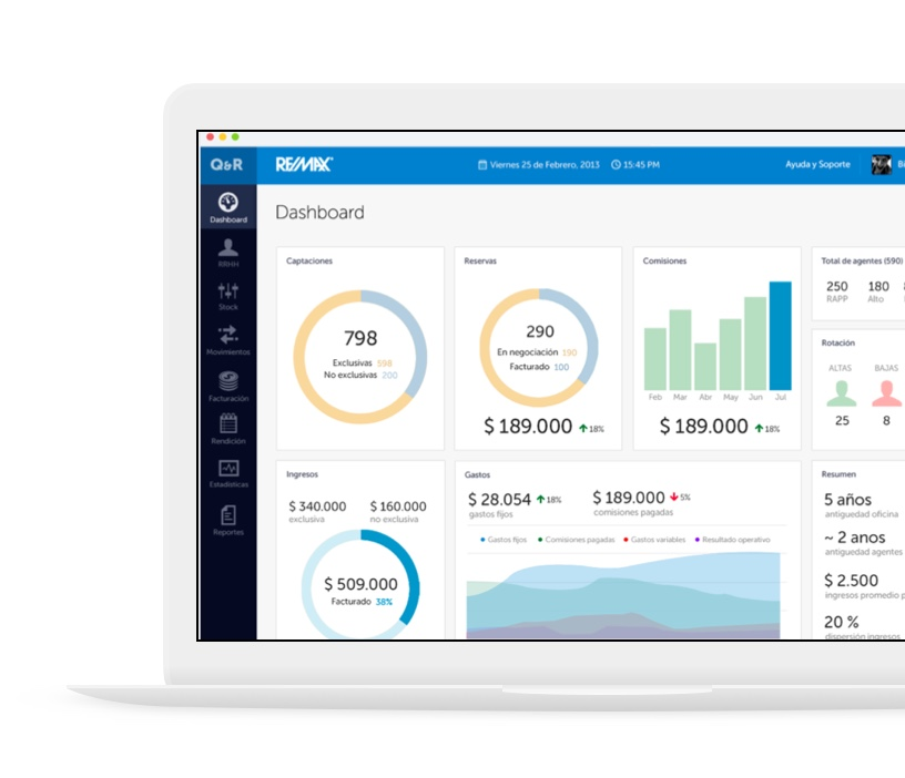 REMAX Dashboard