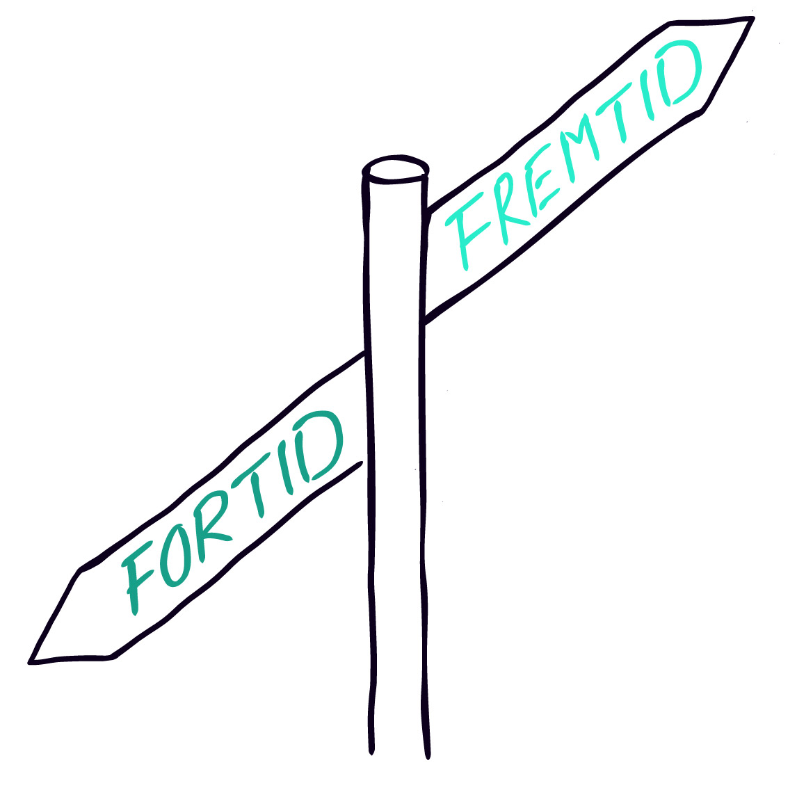 History illustration for course page - sign pointing to the future and the past
