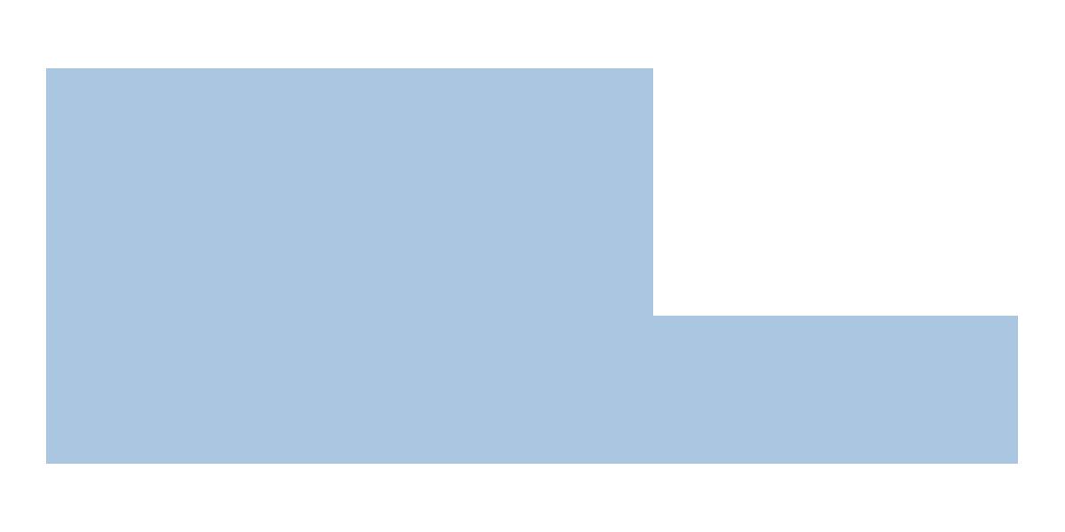 Data Arts Group