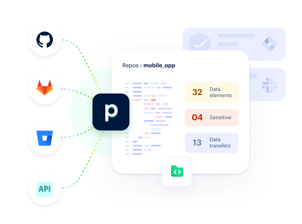 Code Analysis for Privacy. Privacy by Design Automation.