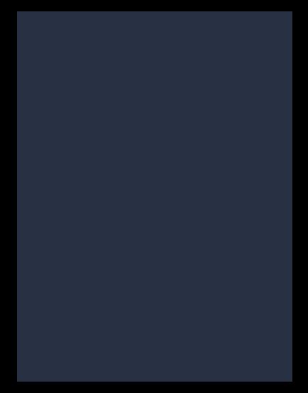 Logo HogeNood