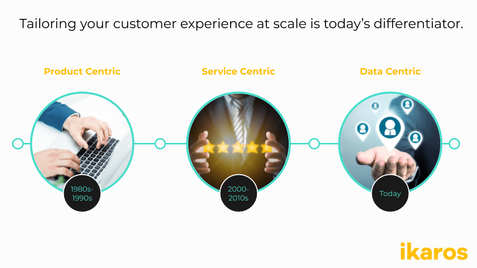 Data and personalisation are today's differentiators.