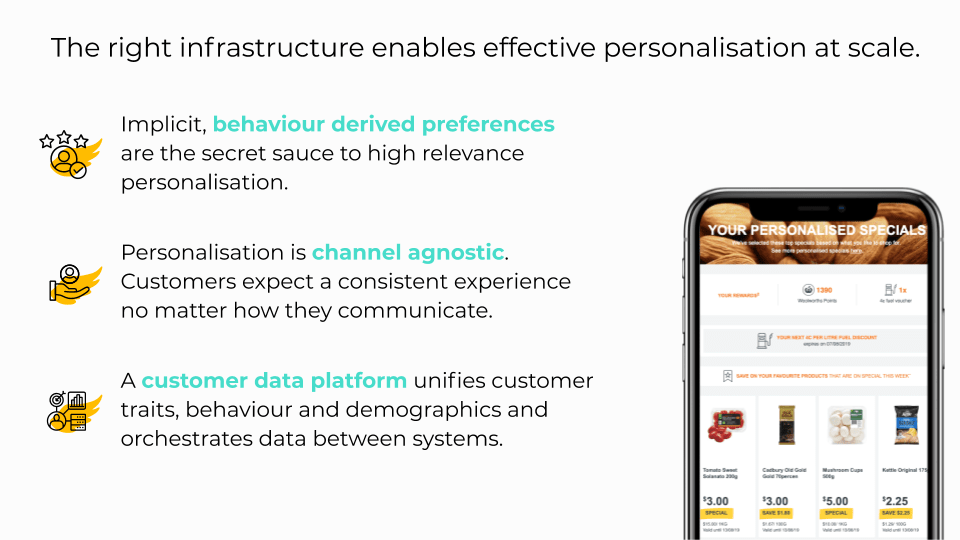 The right infrastructure enables effective personalisation at scale.