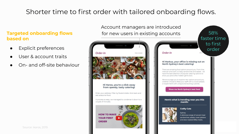 Personalised onboarding is crucial for your customer journey strategy.