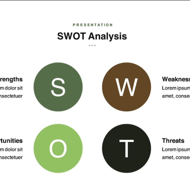 SWOT Template preview
