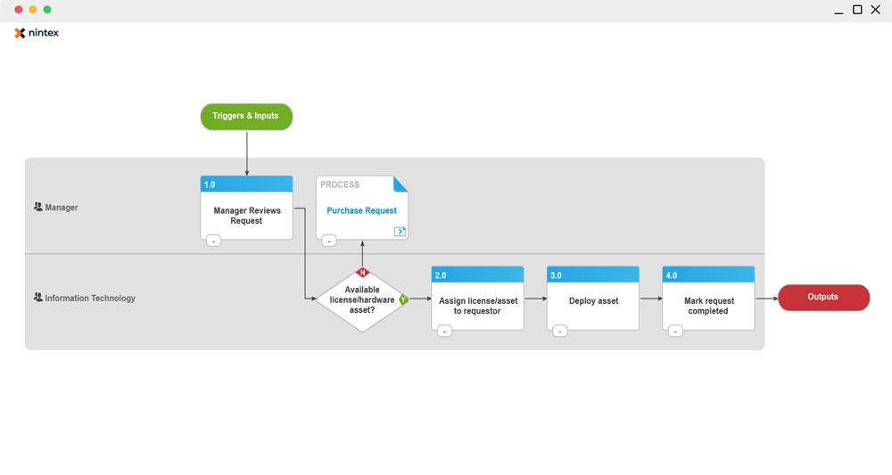 nintex workflow