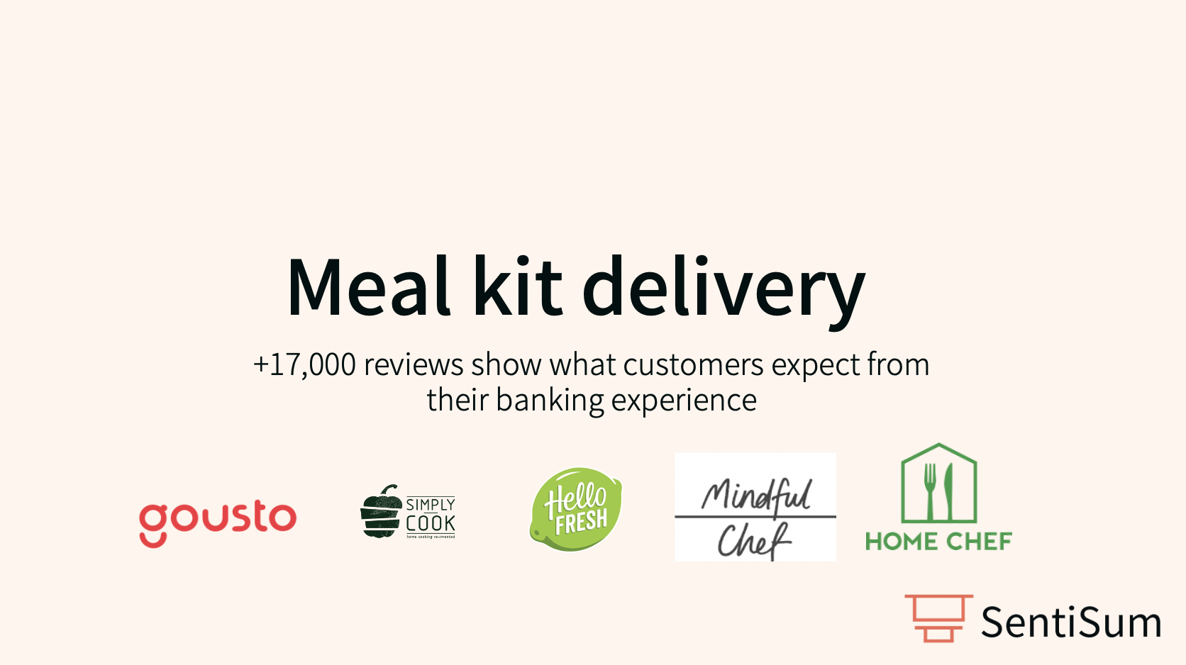 Meal Kit Delivery: Customer Sentiment Analysis, 2020