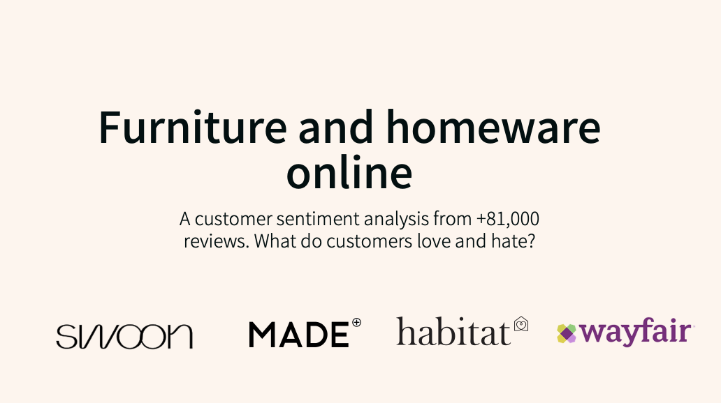 Online Furniture & Homeware: Customer review sentiment analysis, 2020
