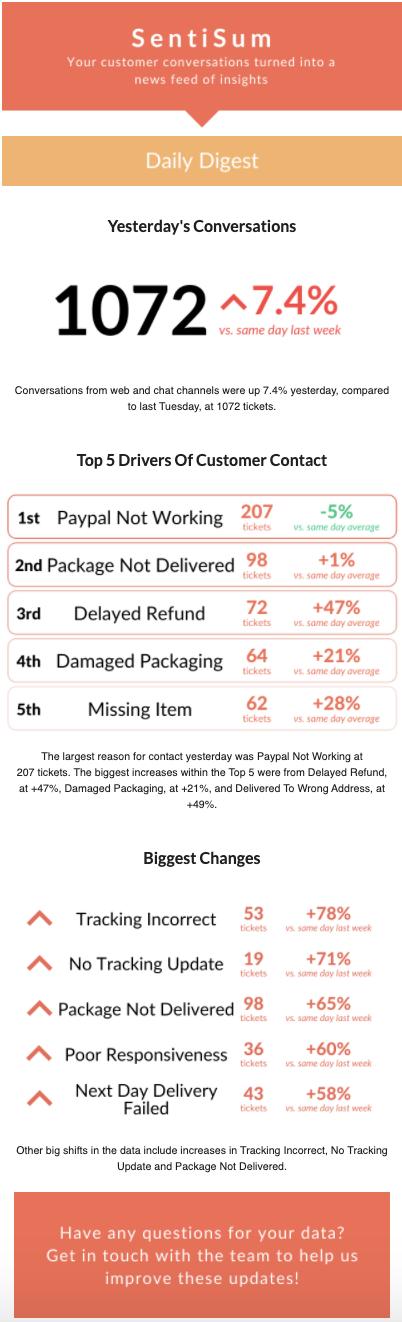SentiSum Daily Digest Customer Insight