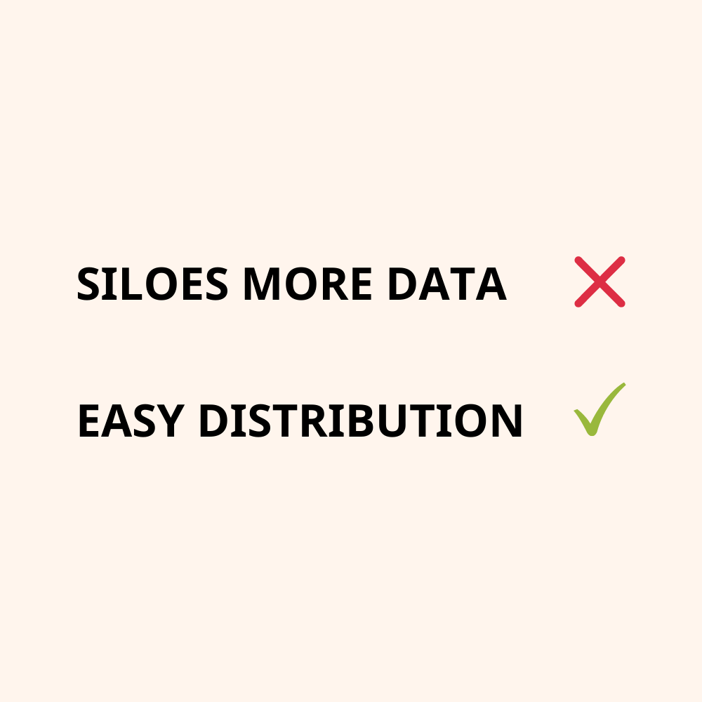 Avoid data silos with CX insights