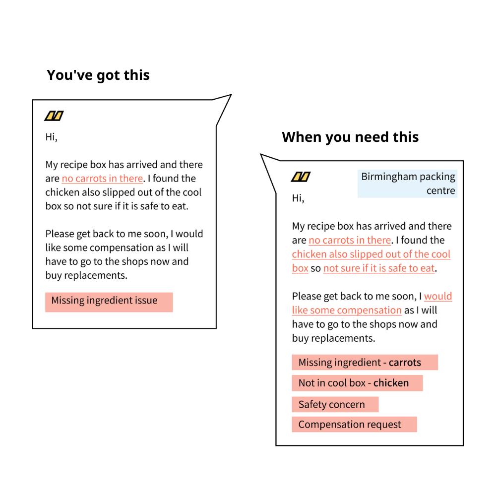 AI customer experience example