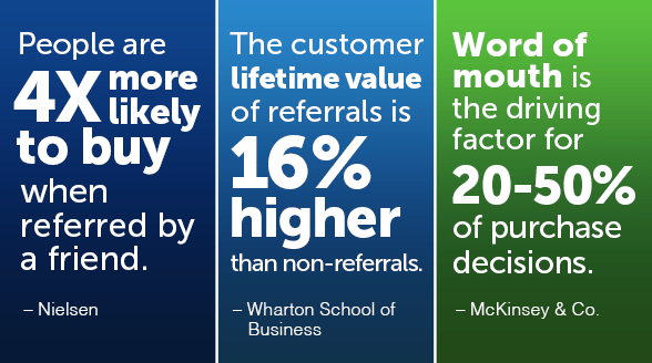 Referral statistics for customers