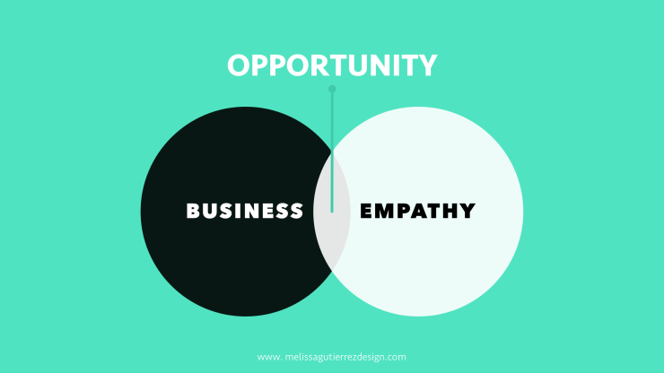 How Empathy is Changing Business – Melissa Gutiérrez