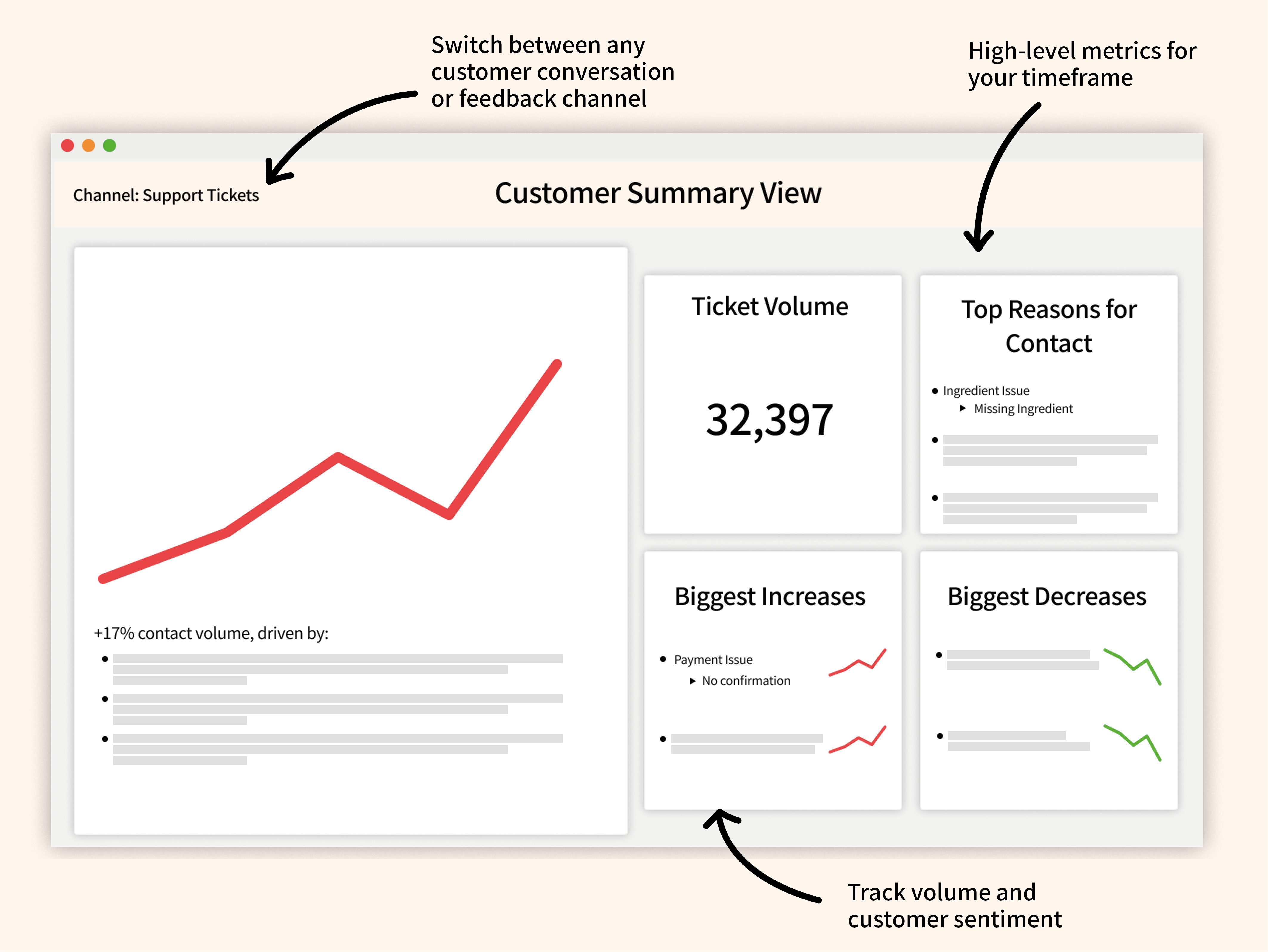 Zendesk support ticket tagging with NLP dashboard